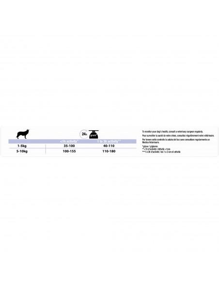 Pro Plan Small & Mini Adult 9+ com Optiage | Ração Seca para Cães | Pro plan