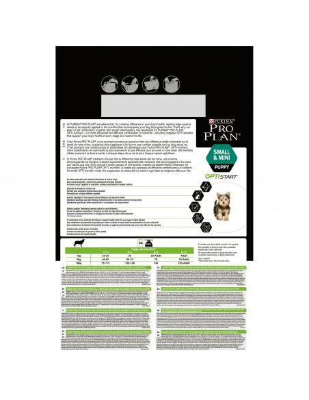 Pro Plan Small&Mini Puppy com Optistart | Ração para Cães | Pro plan