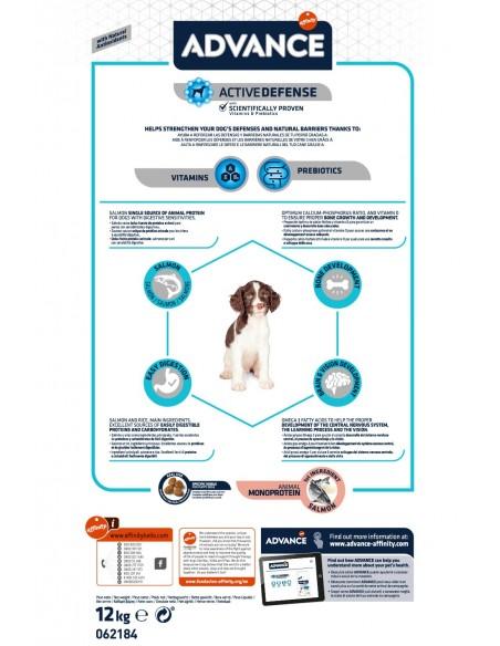Advance Puppy Sensitive Salmão Advance Affinity Cuidados Especiais