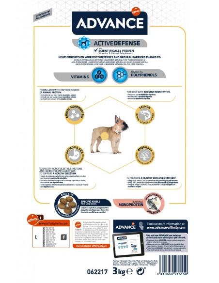 Advance Mini Adult Sensitive Advance Affinity Alimentação Seca para Cães